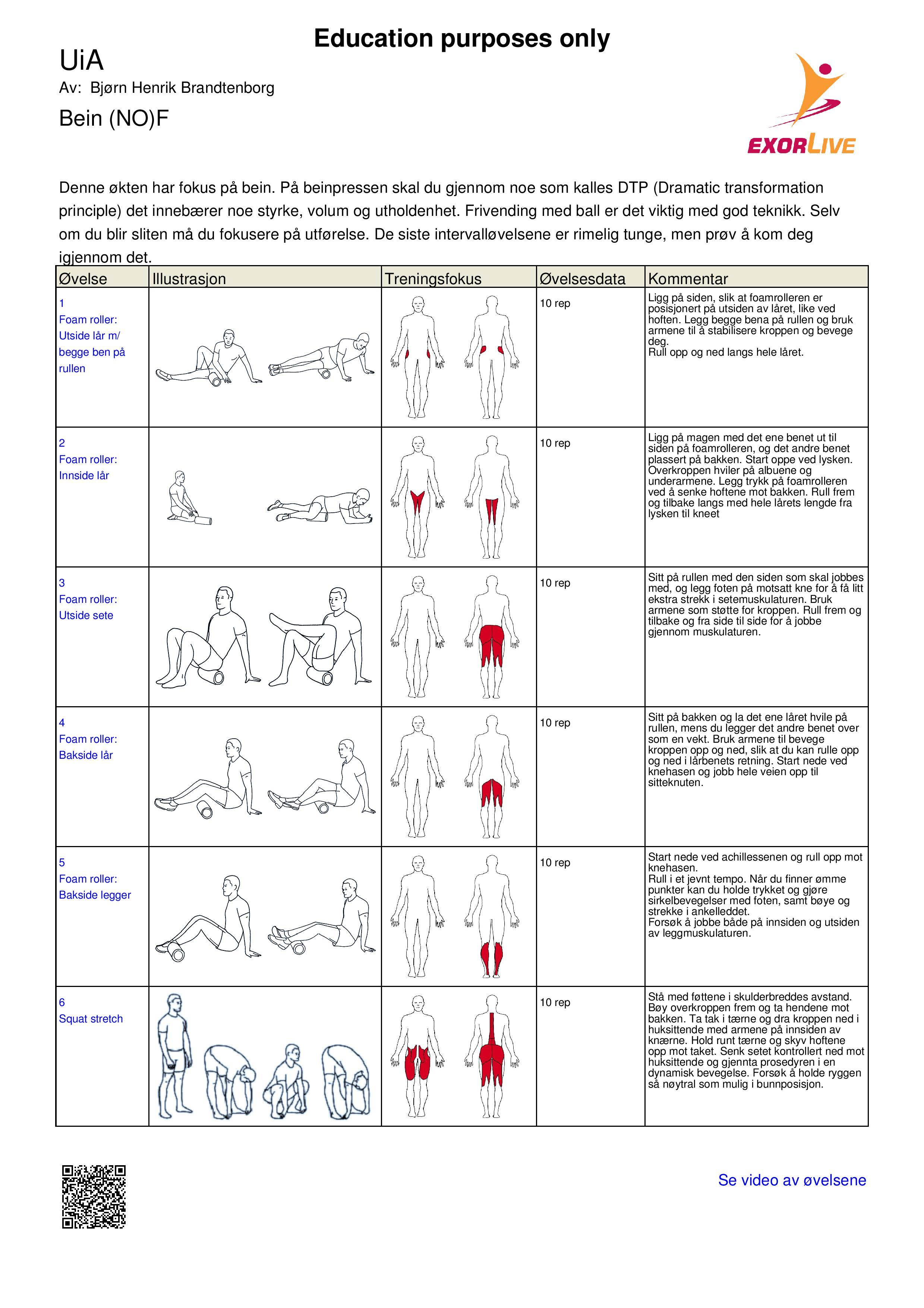 Nedtrapping etter styrketrening