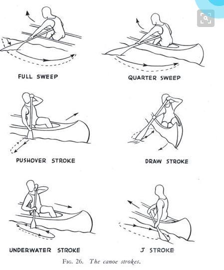fjell fjord  canoe  cycle  climb